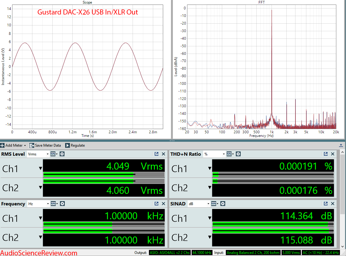 Gustard DAC-X26 Audio Measurements.png