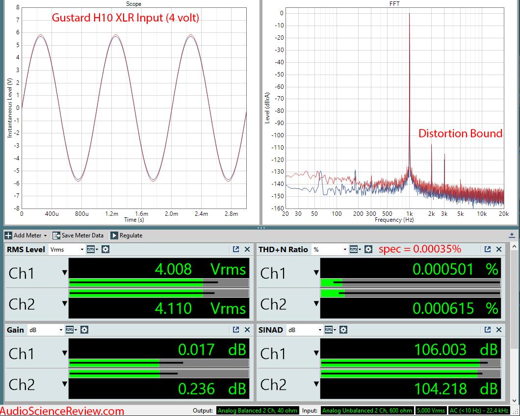 Gustard H10 Headphone Amplifier Audio Measurements.png