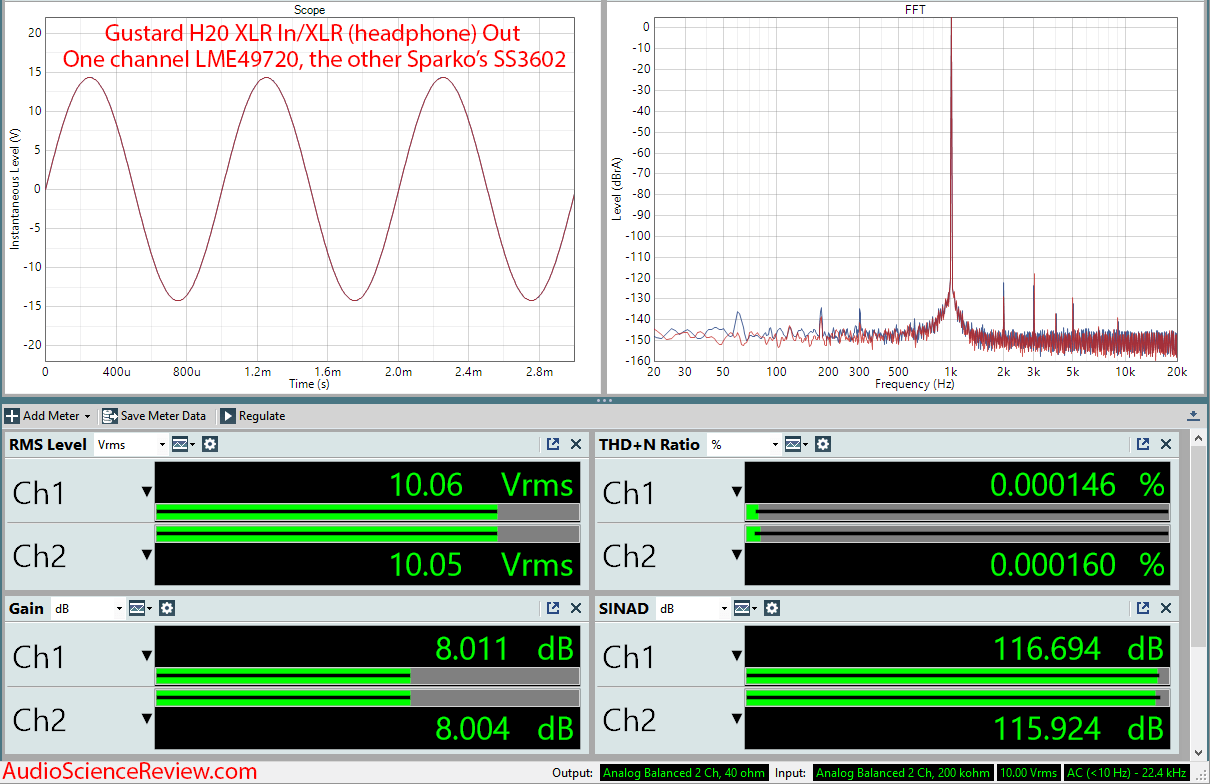 Gustard H20 Headphone Amplifier Sparkos Lab SS3602 LME 49720 op amp rolling Audio Measurement.png
