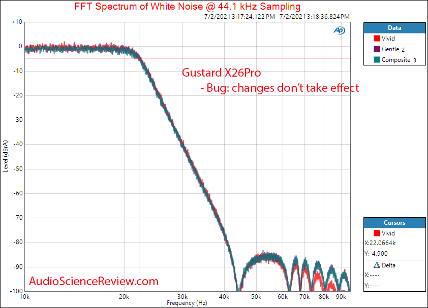 Gustard X26Pro filter Measurements RCA USB DAC.png