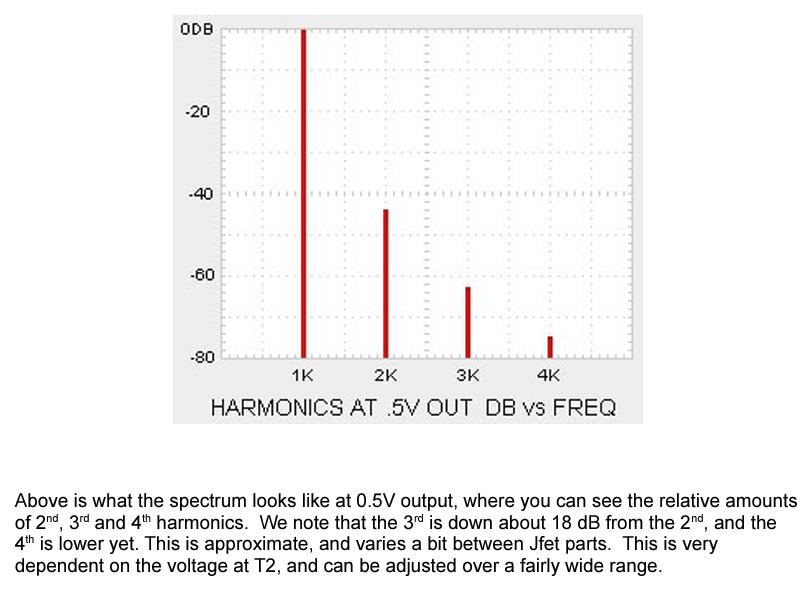 H2 - harmonics.png