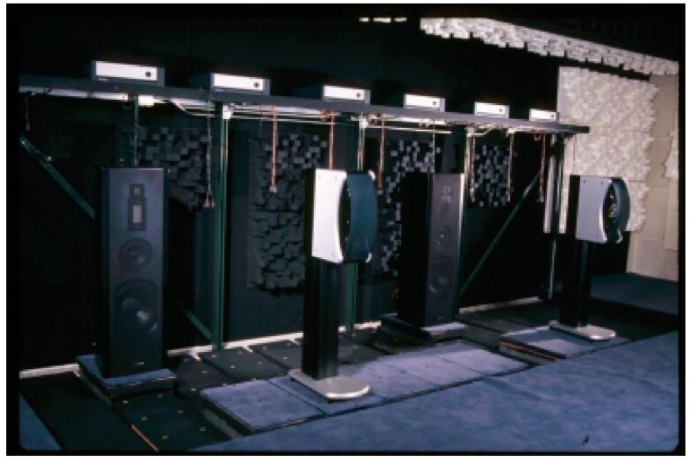 Harman Shuffler Testing Room.PNG