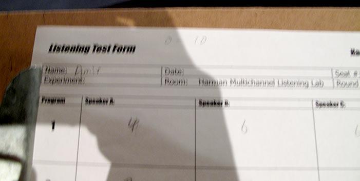 Harman Voting.jpg
