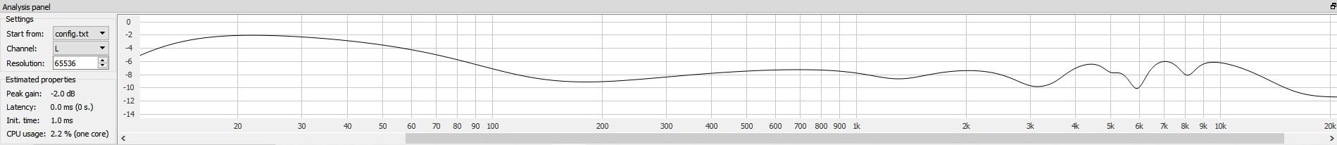 HD600 Analysis Panel Oratory.jpg