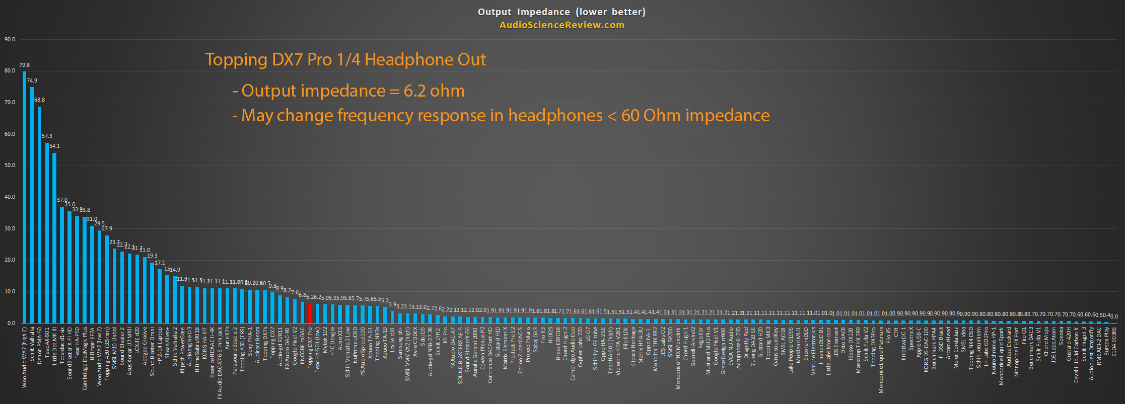 Headphone Amplifier Impedance Measurements.png