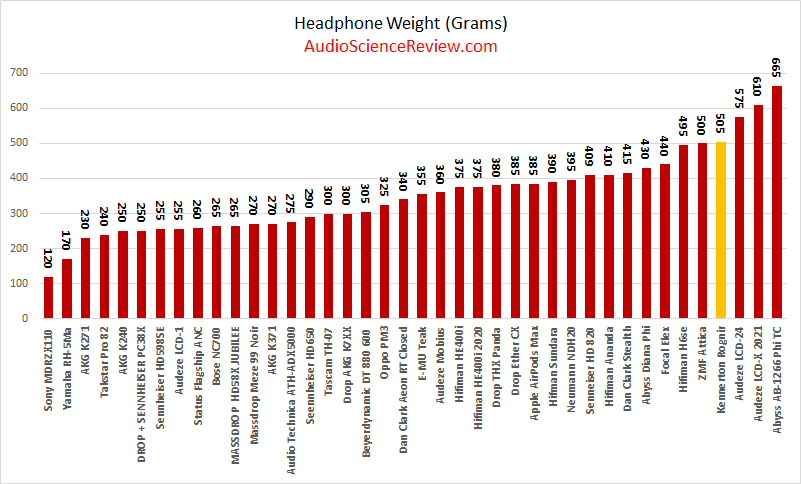 headphone weight database.png