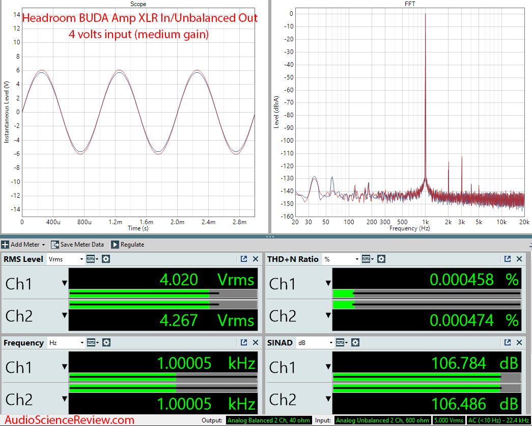 Headroom BUDA Balanced Ultra Desktop Amp Headphone Amplifier Audio Measurements.png