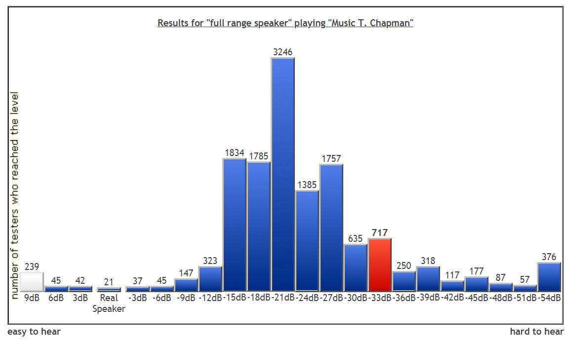 HearingTest-FullRange-result.PNG