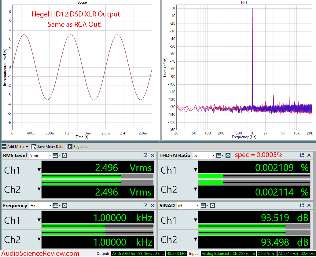 Hegel HD12 DSD USB DAC and Headphone Amplifier Audio Measurements.png