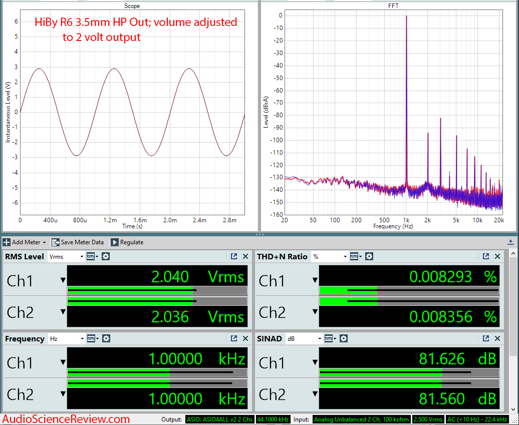 HiBy R6 Portable Music Player and  Volume Measurement.png