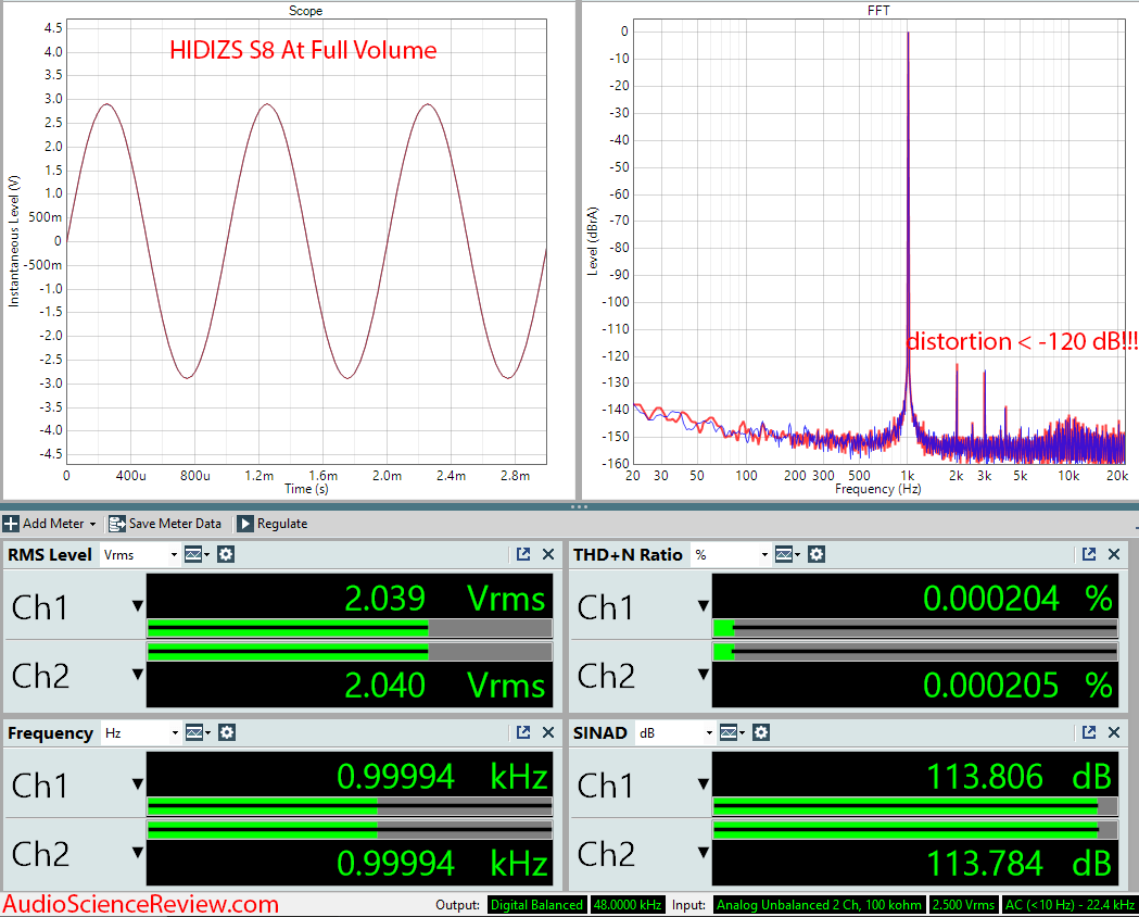 Hidizs S8 USB-C DAC and Headphone Amplifier Audio Measurements.png