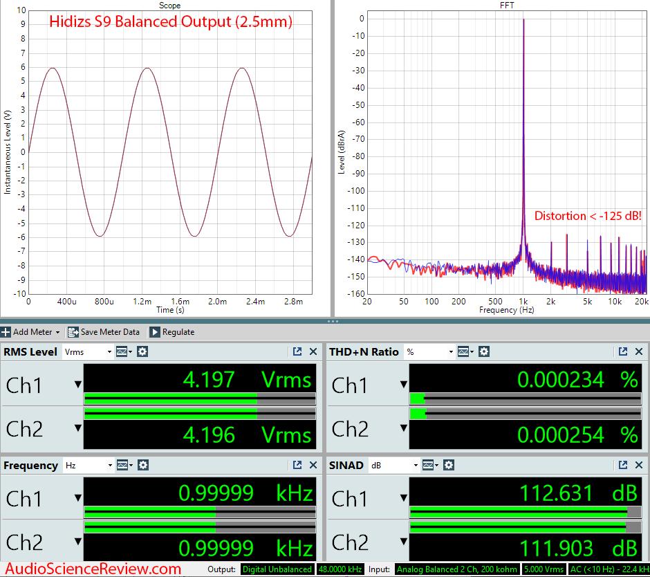 Hidizs S9 Measurements balanced.png