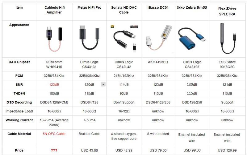 Hifi-Headphone-Amplifier-Comparision.jpg