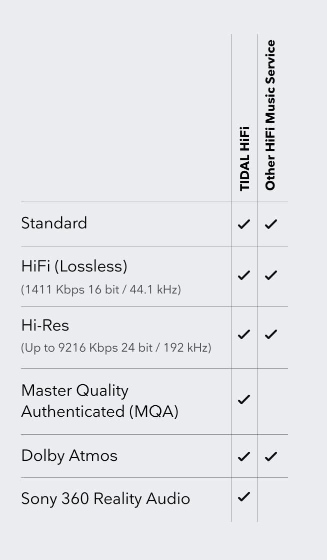 HiFi Table HDservice Mobile (1).jpg