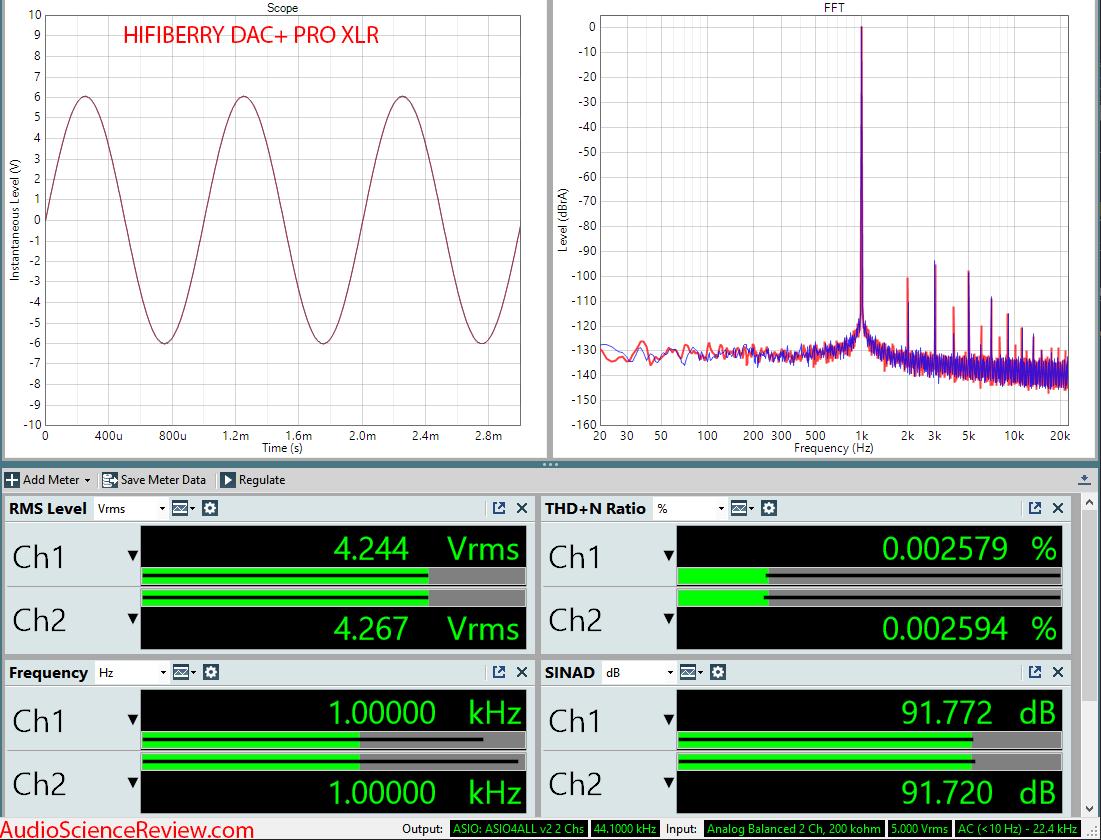 HIFIBERRY DAC+ PRO XLR Audio Measurements.png