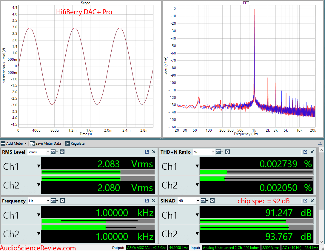 Hifiberry DAC+ Raspberry Pi DAC Audio Measurements.png