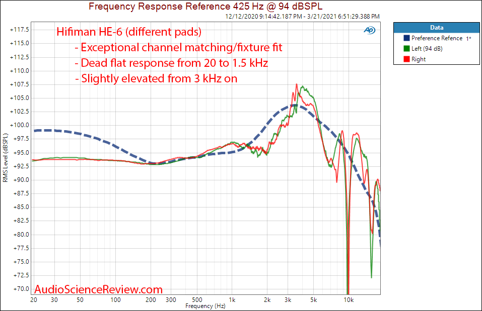 Hifiman HE-6 Frequency Response Measurements.png