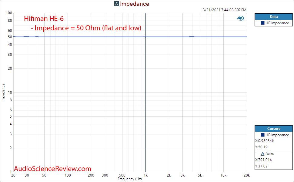 Hifiman HE-6 Impedance Measurements.png