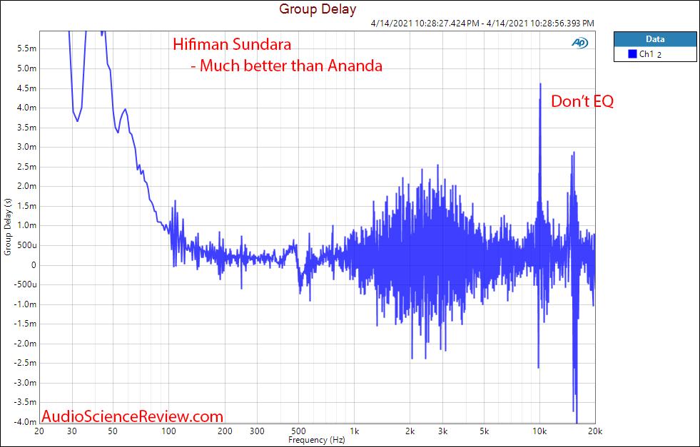 hifiman sundara Grou Delay measurements.png