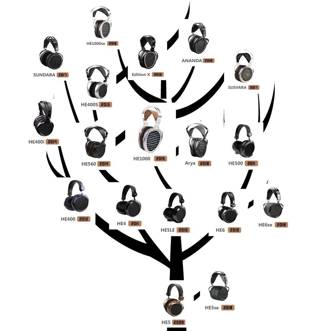 HiFiMAN_Tree.jpg