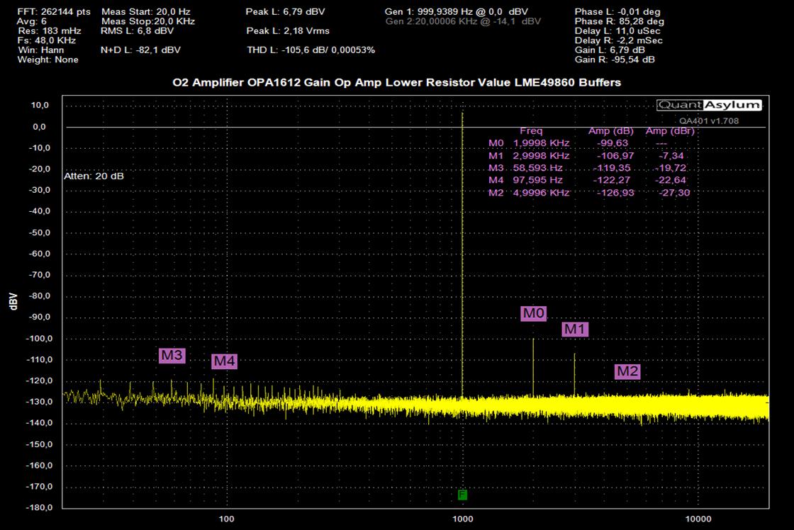 High gain OPA1612 gain LME49860 buffer amps.png