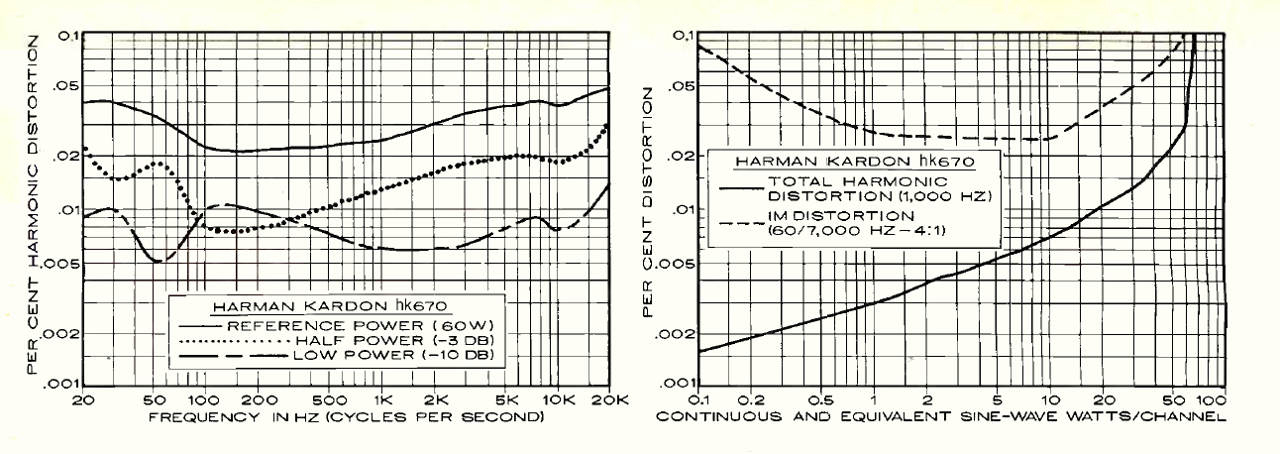 hk670_measurements.png