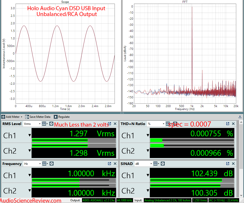HOlo Audio Cyan RCA Output Measurements.png