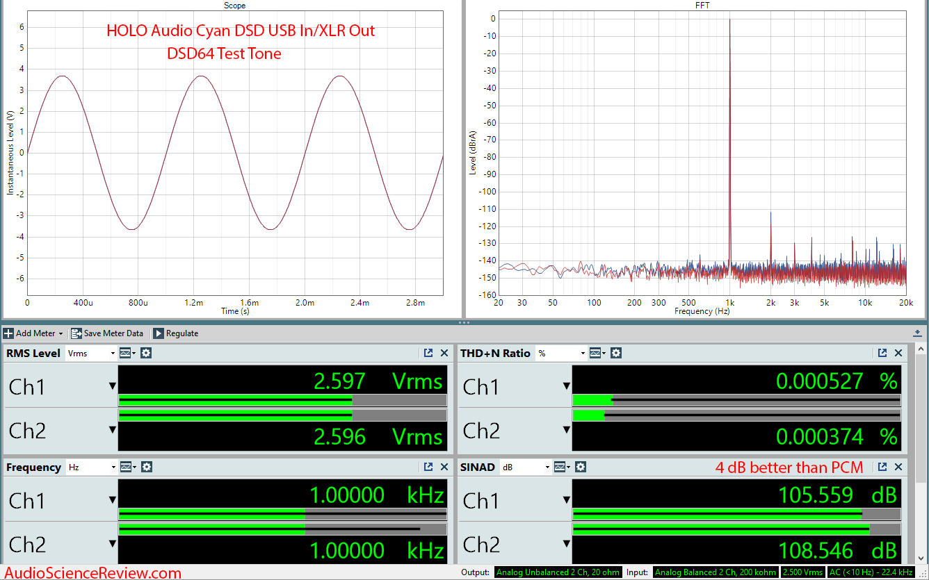 HOLO Audio Cyan XLR Balanced Output DSD64 Tone Measurements.png