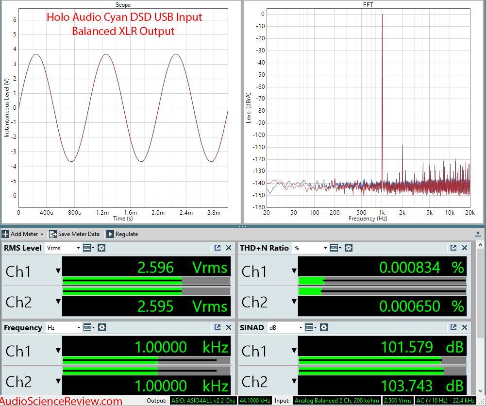 HOLO Audio Cyan XLR Balanced Output Measurements.png