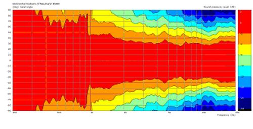 Horizontal_DI_500.jpg