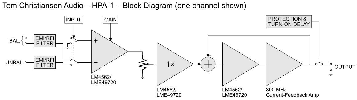 HPA-1_BlockDiagram.png
