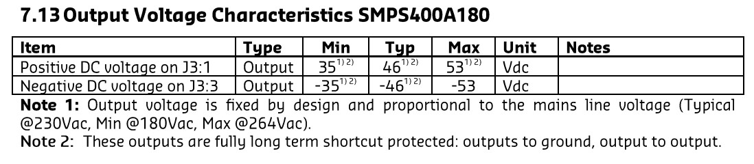 Hypex SMPS400A180 Output.jpg