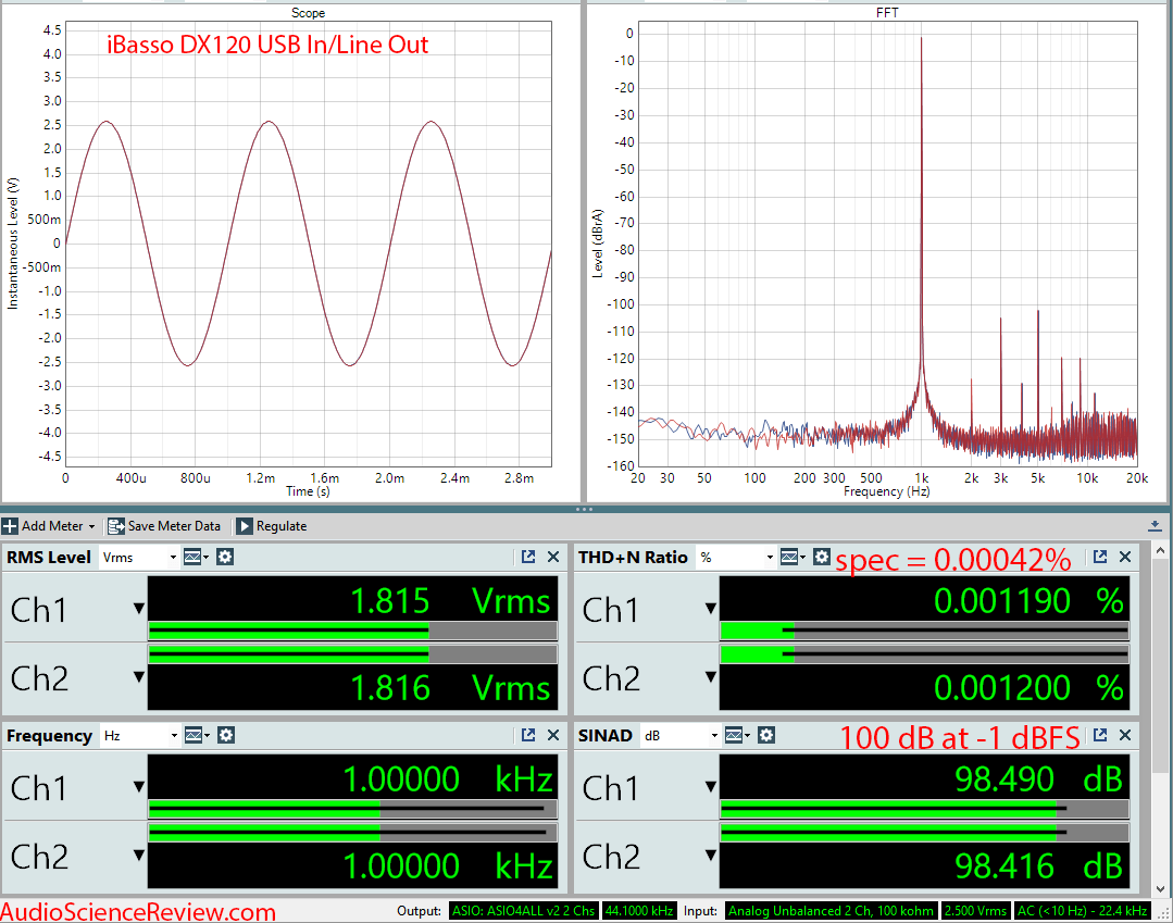 iBasso DX120 Digital Audio Player DAP Measurements.png