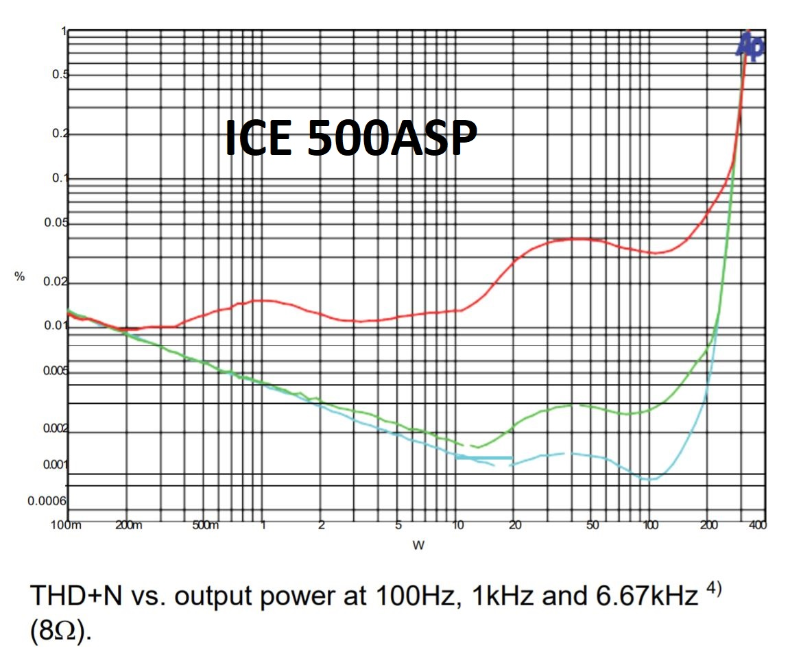 ICE_500ASP.JPG