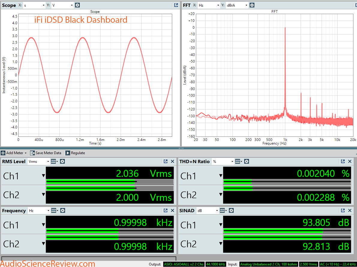 ifi idsd Black DAC Dashboard Measurement.png