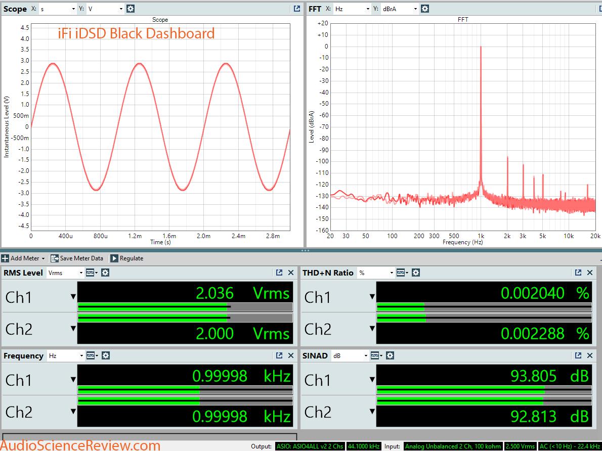 ifi idsd Black DAC Dashboard Measurement.png