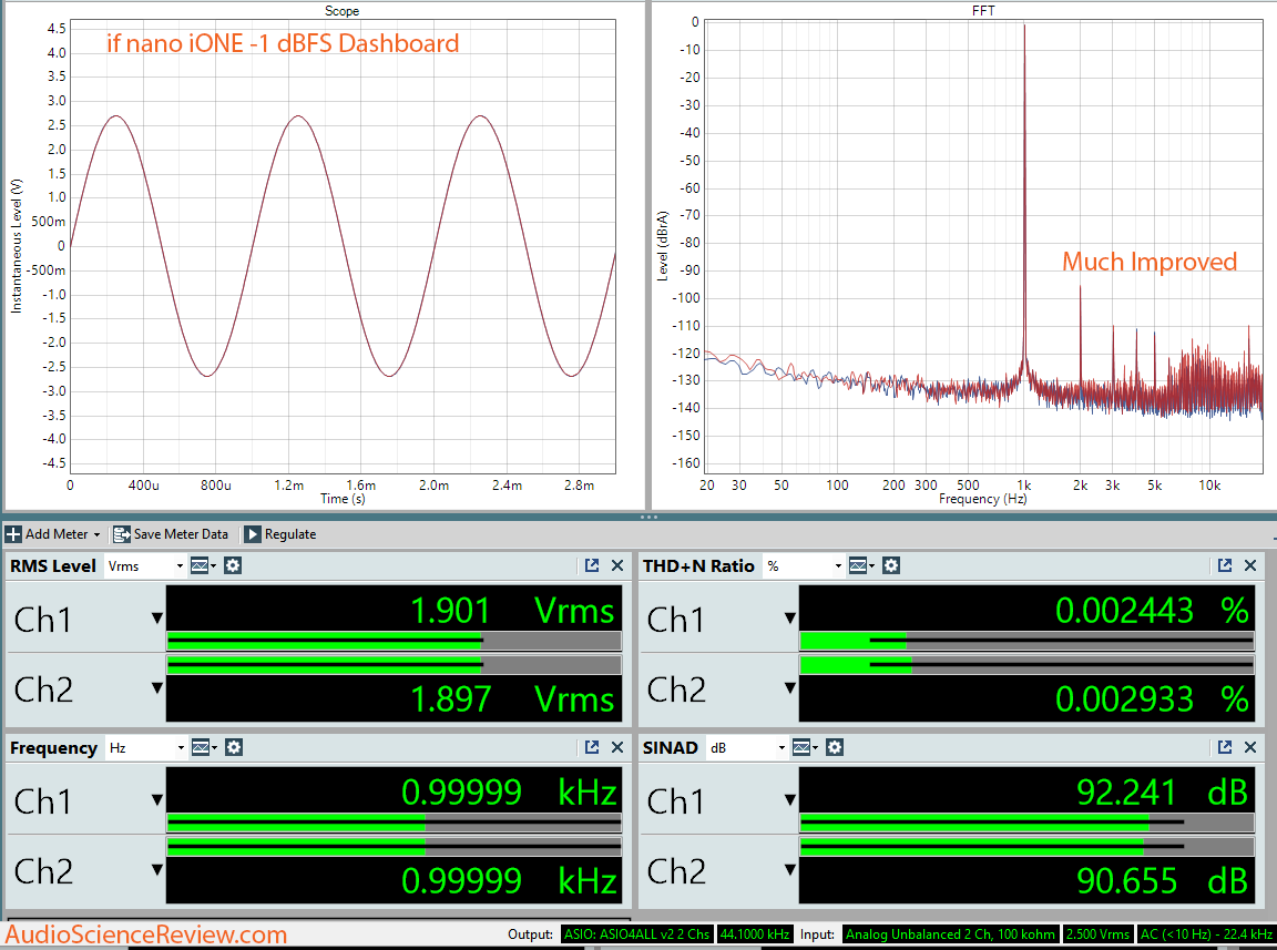 ifi nano iONE DAC -1 dBFS dashboard measurement.png