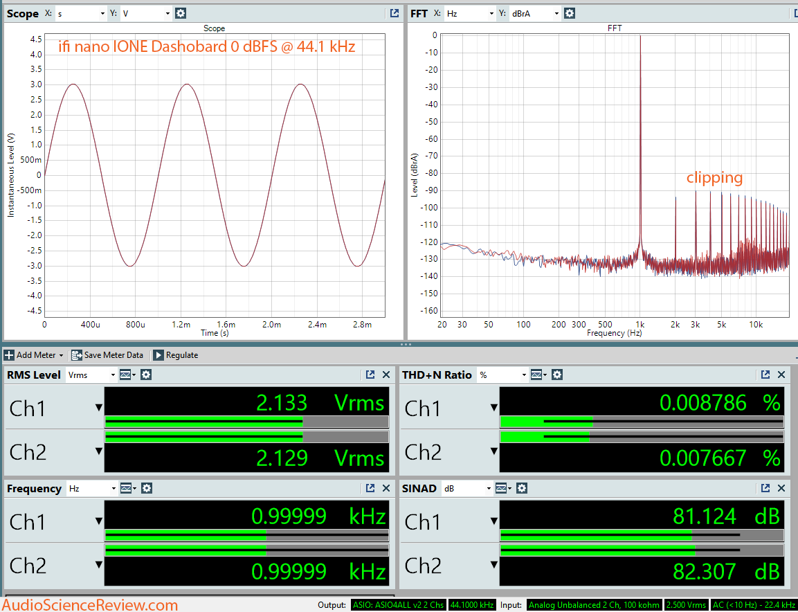 ifi nano iONE DAC full amplitude dashboard measurement.png