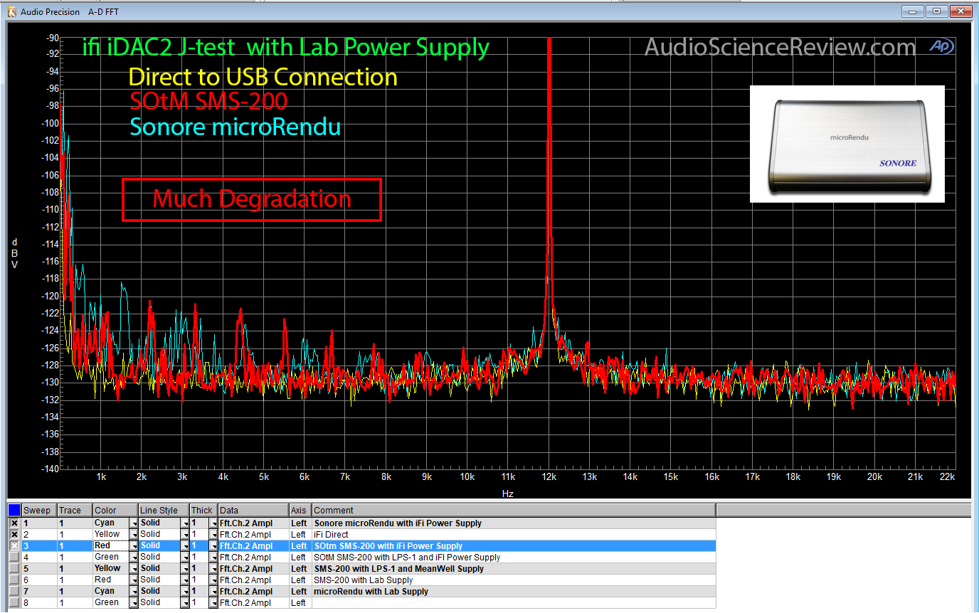 ifi with iFi Power Supply.png