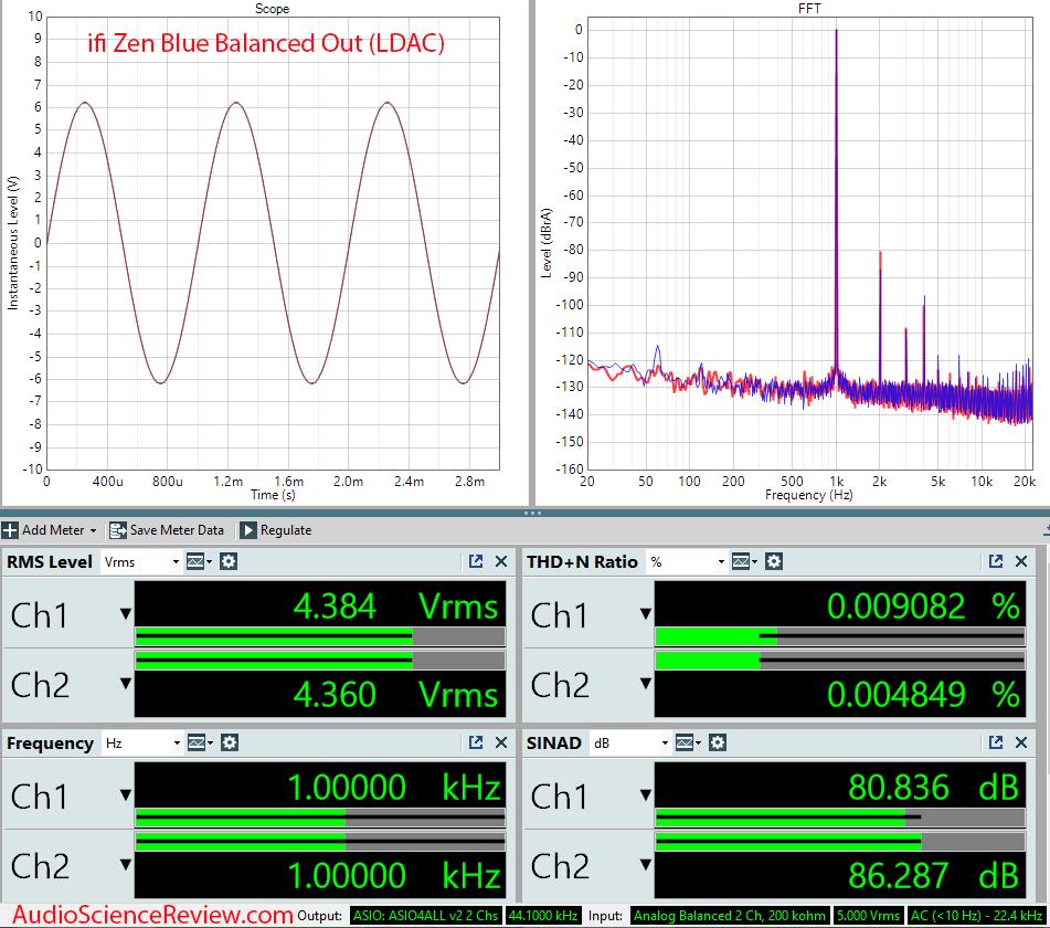 ifi Zen Blue Measurements Bluetooth Balanced Output LDAC.png
