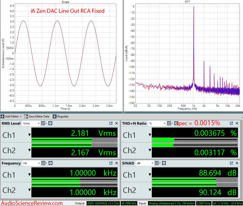 ifi zen DAC and headphone amplifier audio measurements.png