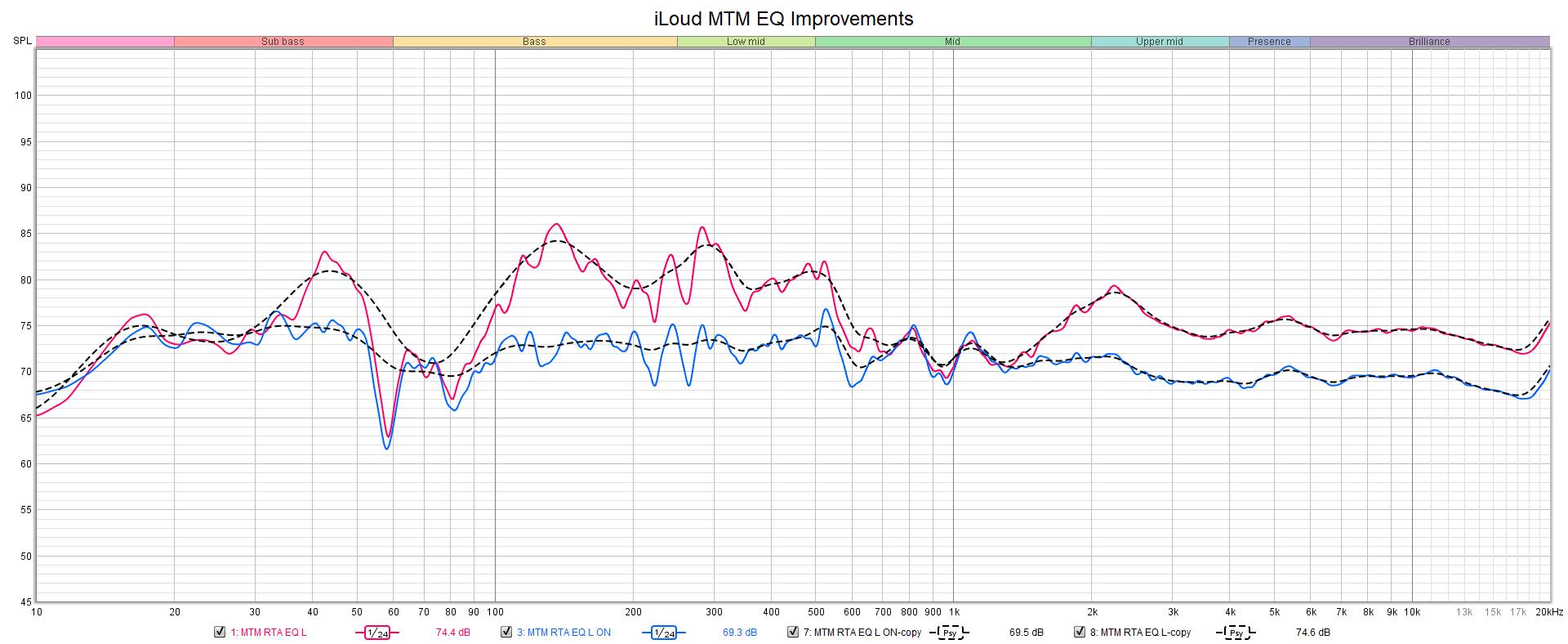 iLoud MTM EQ Improvements.png