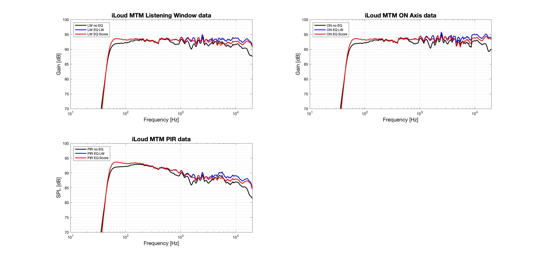 iLoud MTM Zoom PIR-LW-ON.png