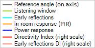 Index_spinorama.png