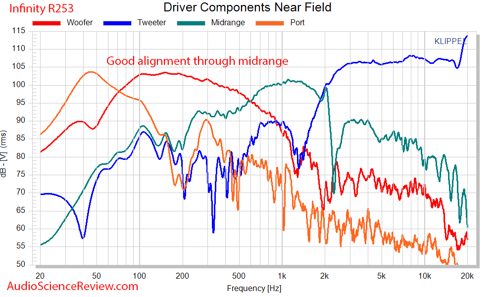 Infinity Reference R253 Measurements  nearfield driver.png