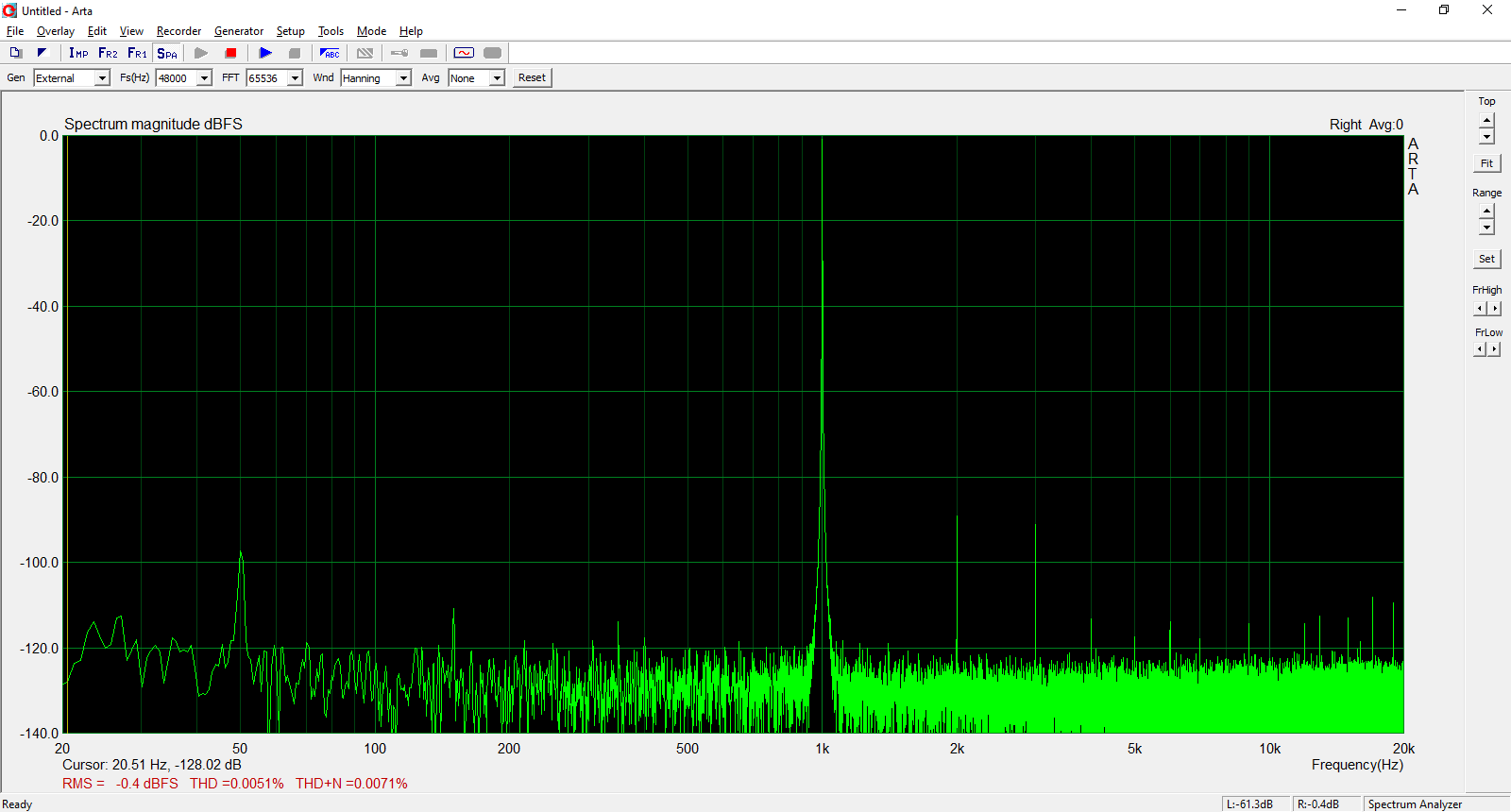 Int_DAC_Coax_Pure-Direct_4Ohm-spk-1KHz.png