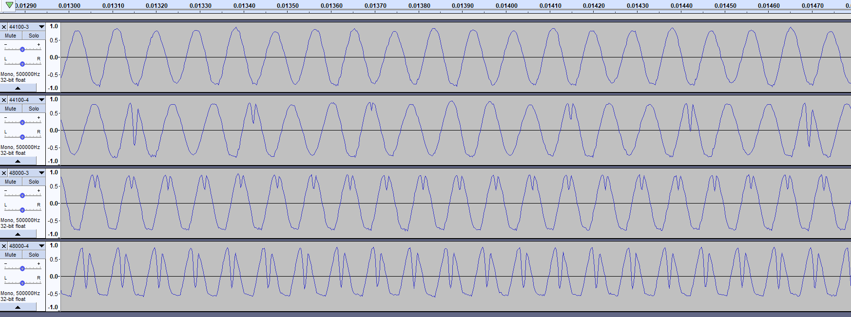 intersample-peaks-result.png