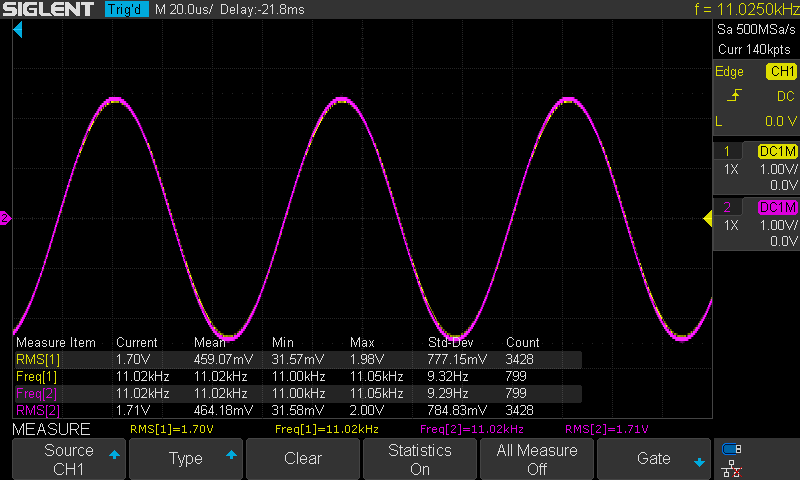 Intersample_Overs+0dB.png
