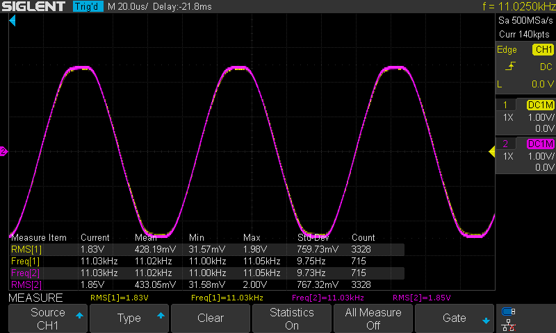 Intersample_Overs+1dB.png