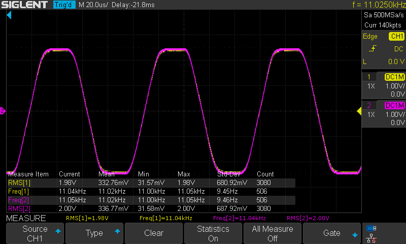 Intersample_Overs+3dB.png